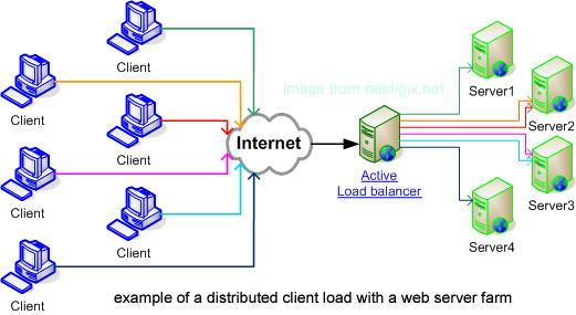 load-balance1